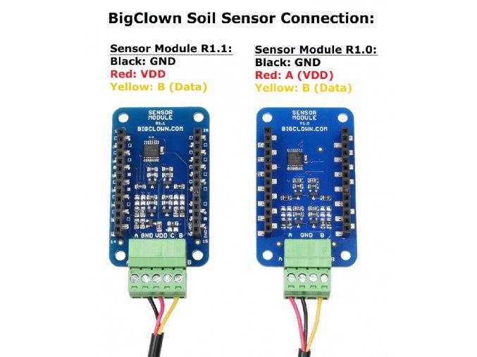 module sensor BA